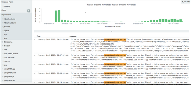 Kibana 4 post image one