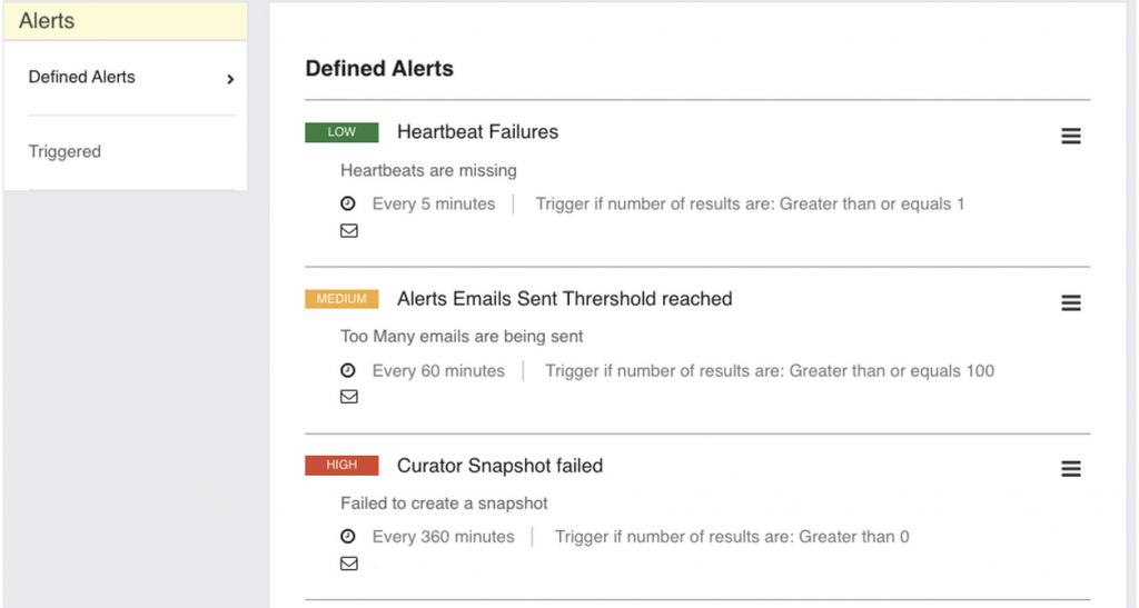 alerts four