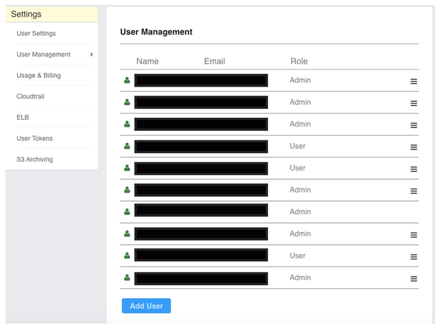elk stack user management