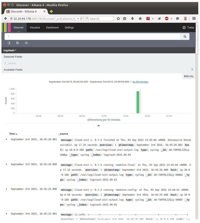 run kibana on aws