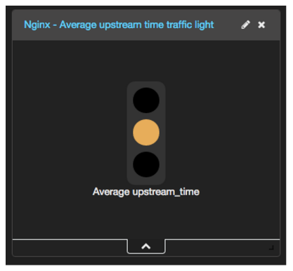 kibana traffic light visualization