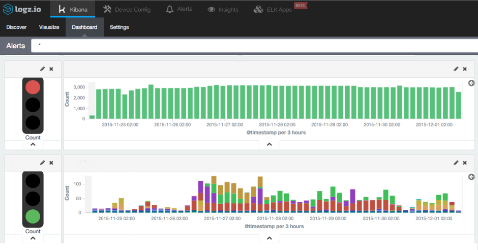 Creating Custom Kibana Visualizations: A How-To Guide | Logz io