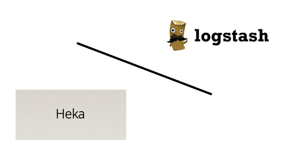 heka vs logstash