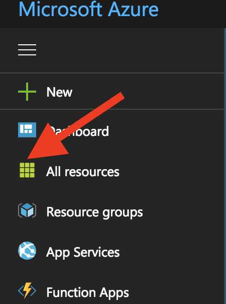 azure all resources