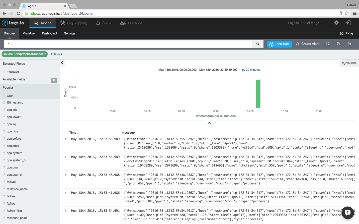 Elasticsearch Query Example >> Infrastructure Monitoring with Topbeat and the ELK Stack   Logz.io