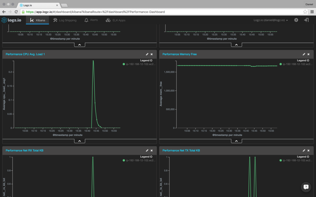 docker apm dashboard elk stack