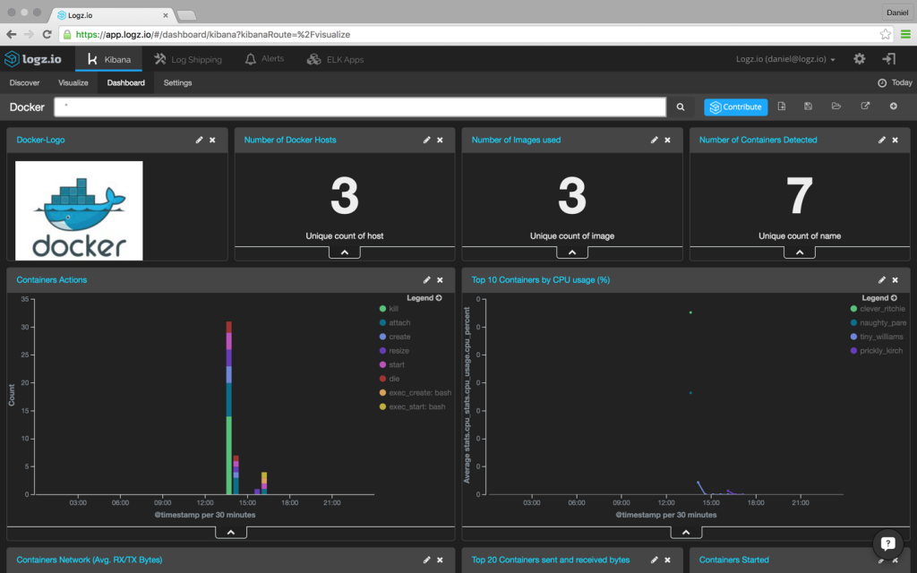 docker dashboard elk apps