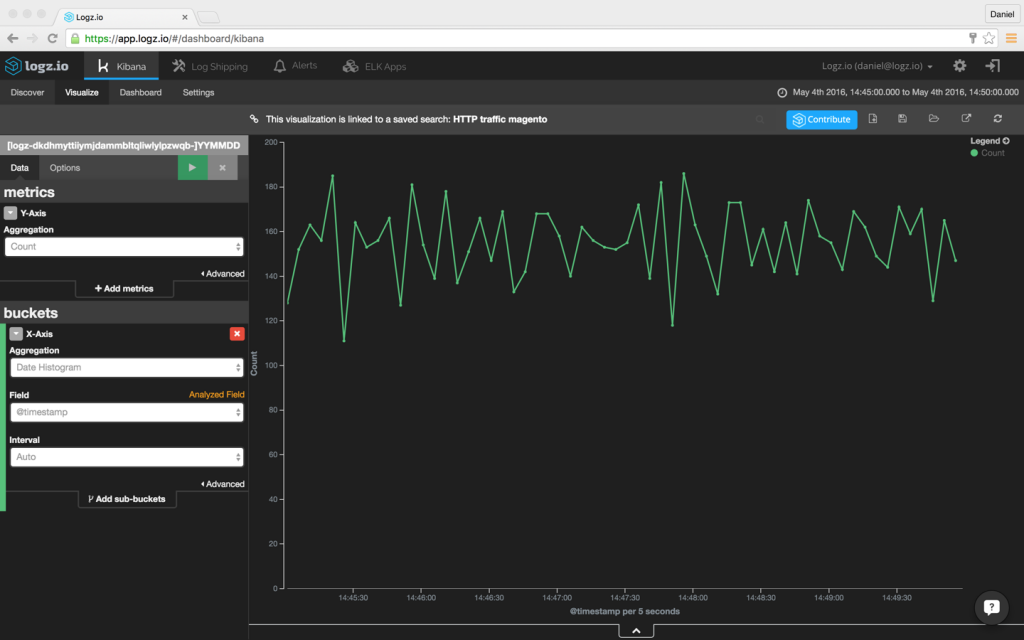 kibana visualization preview