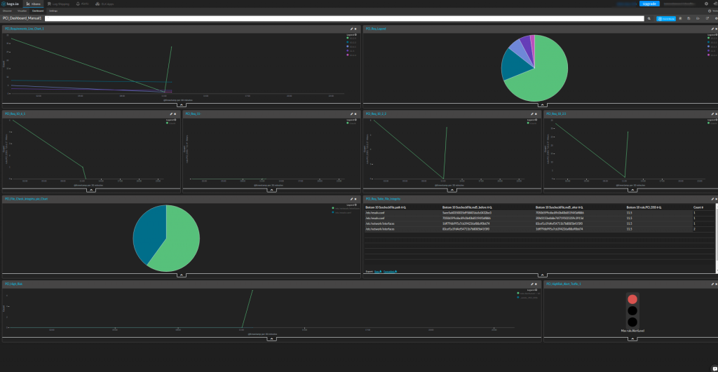 pci compliance dashboard