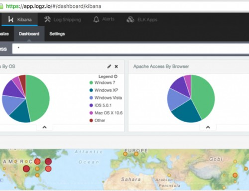 How to Build a PCI-DSS Dashboard with ELK and Wazuh