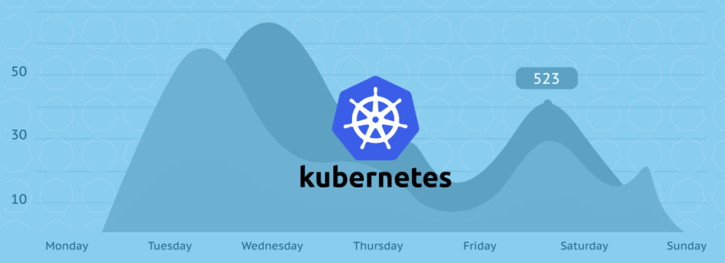 Kubernetes log analysis