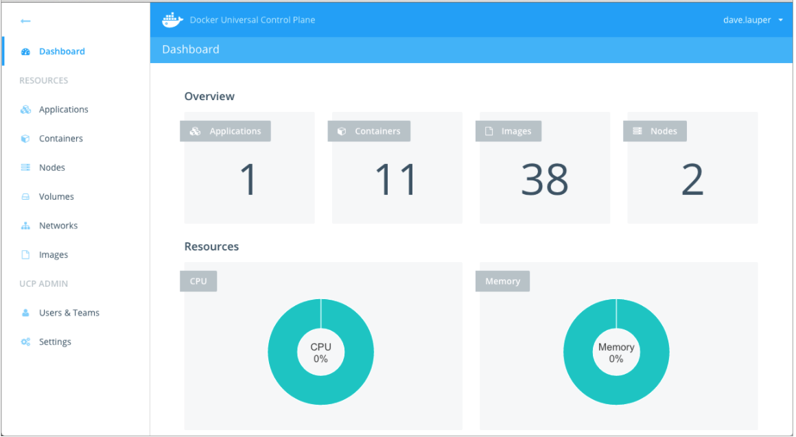docker ucp dashboard