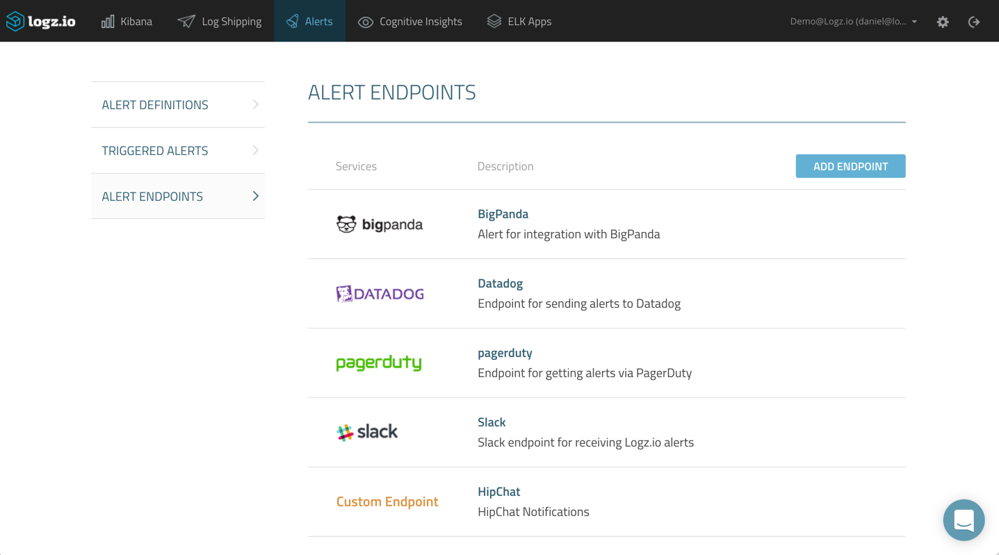 list of alert endpoints