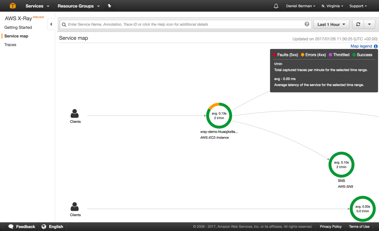 aws request map