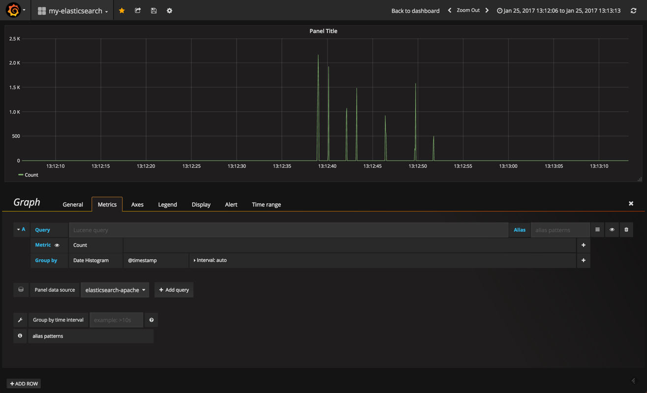 define grafana query