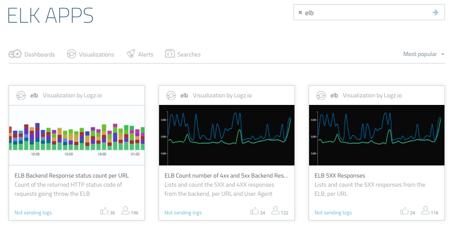 elb elk apps dashboards