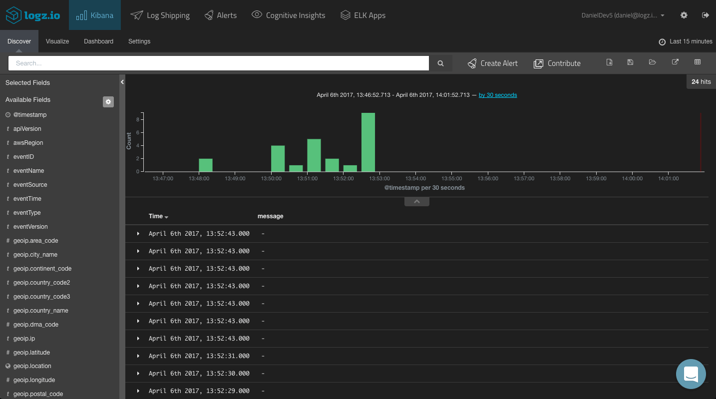 cloudtrail logs in kibana