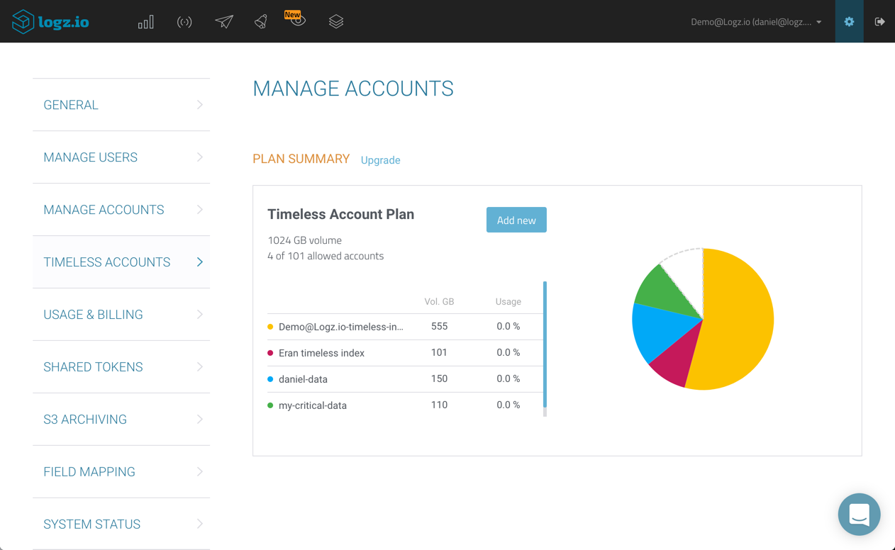 manage accounts