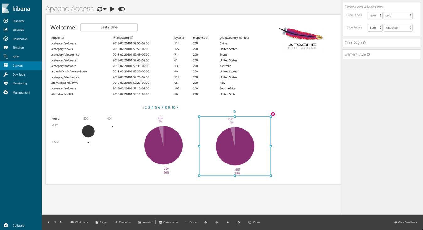 Learning to Draw: First Impressions of Kibana Canvas | Logz io