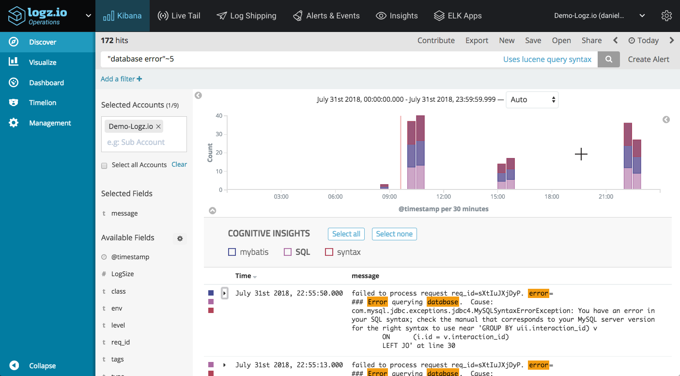 Getting Started With Kibana Advanced Searches - DZone