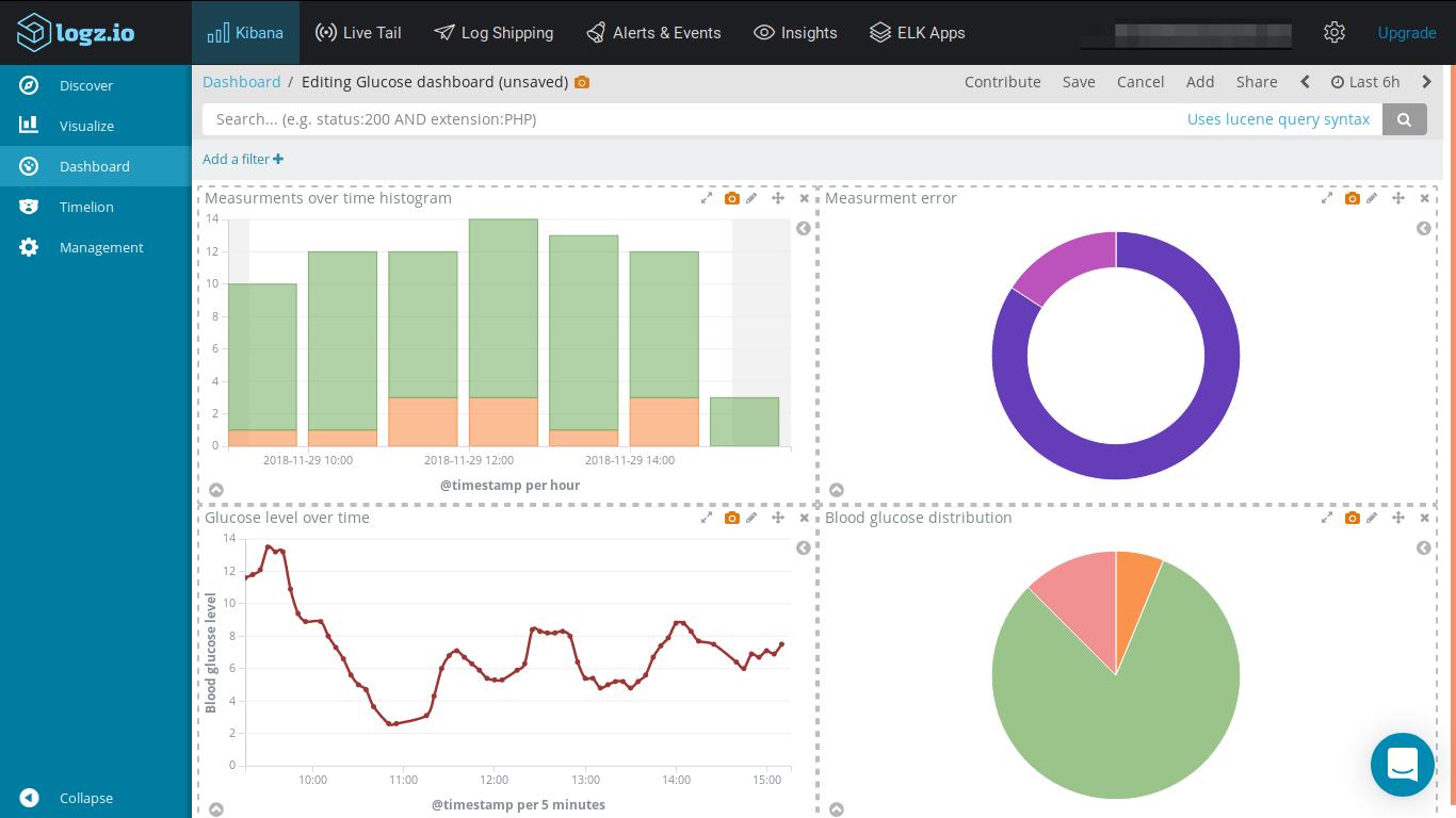 Healthcare IoT: Monitoring Diabetes With Logz io - DZone IoT