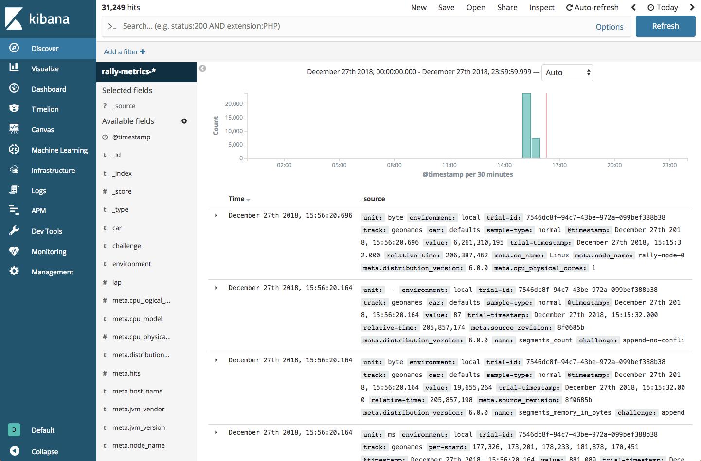 Benchmarking Elasticsearch With Rally - DZone Big Data
