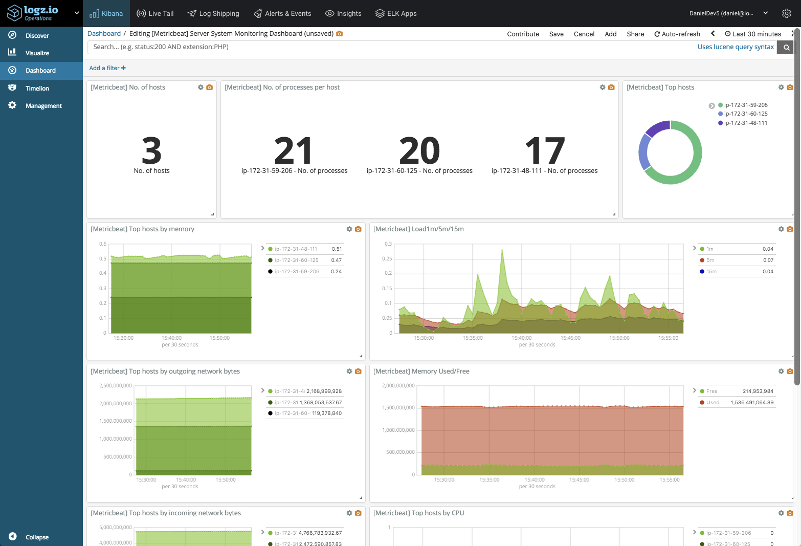 Server Monitoring With Logz io and the ELK Stack - DZone